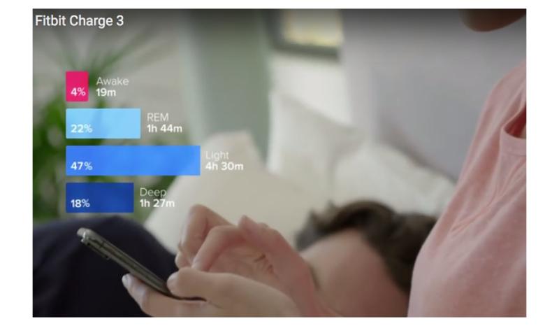 Fitbit Sleep Score è la nuova funzione che promette di farci dormire